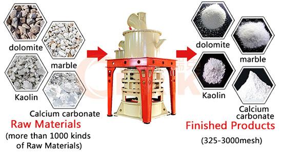 Heavy calcium carbonate micro powder grinder
